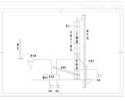 粮食干燥机