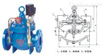 600X水力電動控制閥