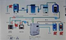 酸性氧化電位水消毒水(酸化水)