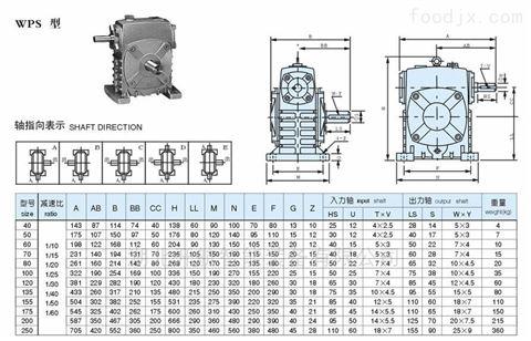 蜗轮蜗杆减速机汽车制造用