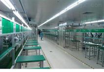 制药车间、实验室2750m²