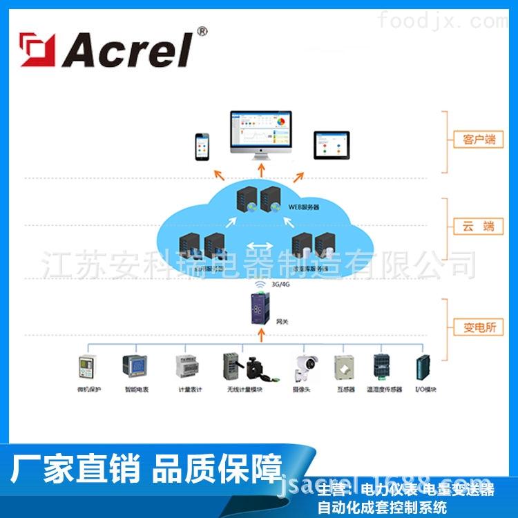 AcrelCloud-1000安科瑞变电站运维云平台