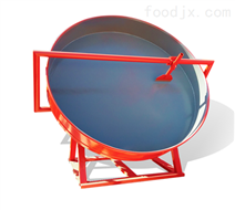 圓盤造粒機