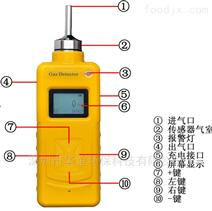 手持式四合一或六合一多参数气体检测仪