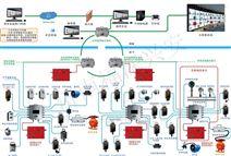 煤矿安全监控系统_矿井监控管理系统