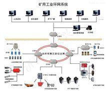 礦用工業環網系統_綜合自動化系統