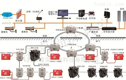 煤矿井下通信联络系统_矿井广播通信系统