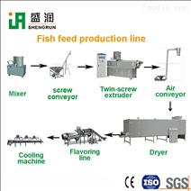 鱼饲料加生产线厂家哪里有