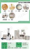 不鏽鋼豆乾機盛合豆製品生產設備廠家