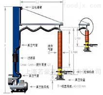 氣(qi)管吸(xi)吊機 真空吸(xi)包機 真空管式(shi)吊機 吸(xi)盤
