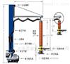 氣管吸吊機 真空吸包機 真空管式吊機 吸盤